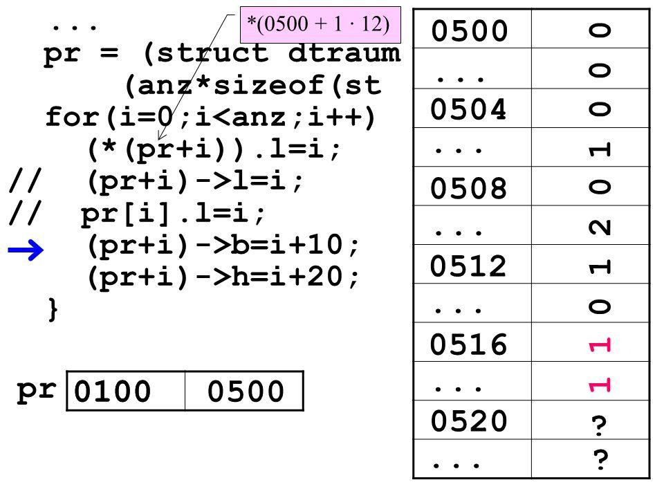 ... pr = (struct dtraum. (anz*sizeof(st. for(i=0;i<anz;i++) (*(pr+i)).l=i; // (pr+i)->l=i; // pr[i].l=i;